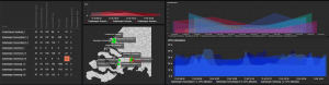 Avutec performance dashboard to monitor all Gatekeepers and Cortex devices
