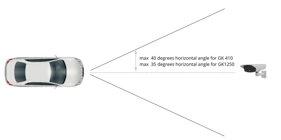 AVUTEC Gatekeeper horizontal recognition angle