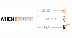 rule engine to trigger actions on predefined events